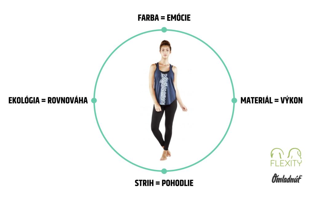 4 elementy pre výber správneho oblečenia